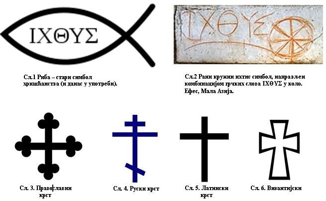Hriscanski simboli